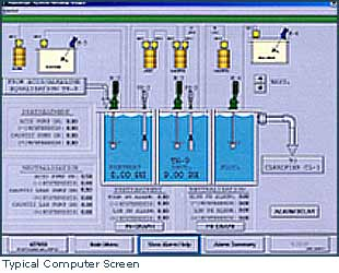 Large Flow Through